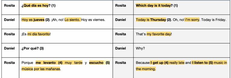 Spring Spanish Chunking Example